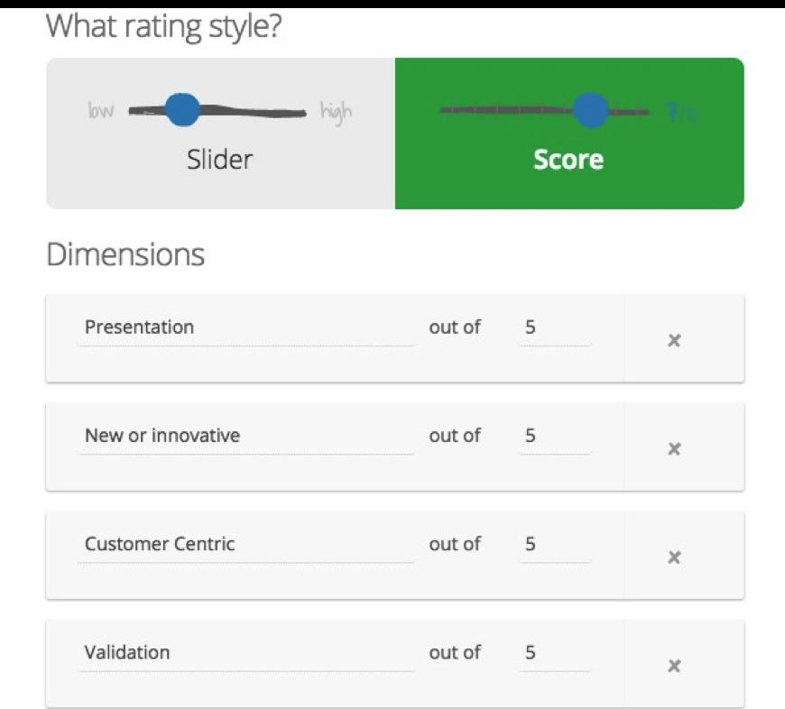 GroupMap Scoring template