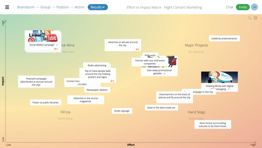 Impact Effort online brainstorm tool