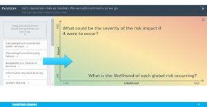 online-risk-assessment-workshop