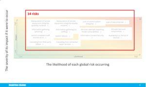 digital-facilitation-risk-management-workshop