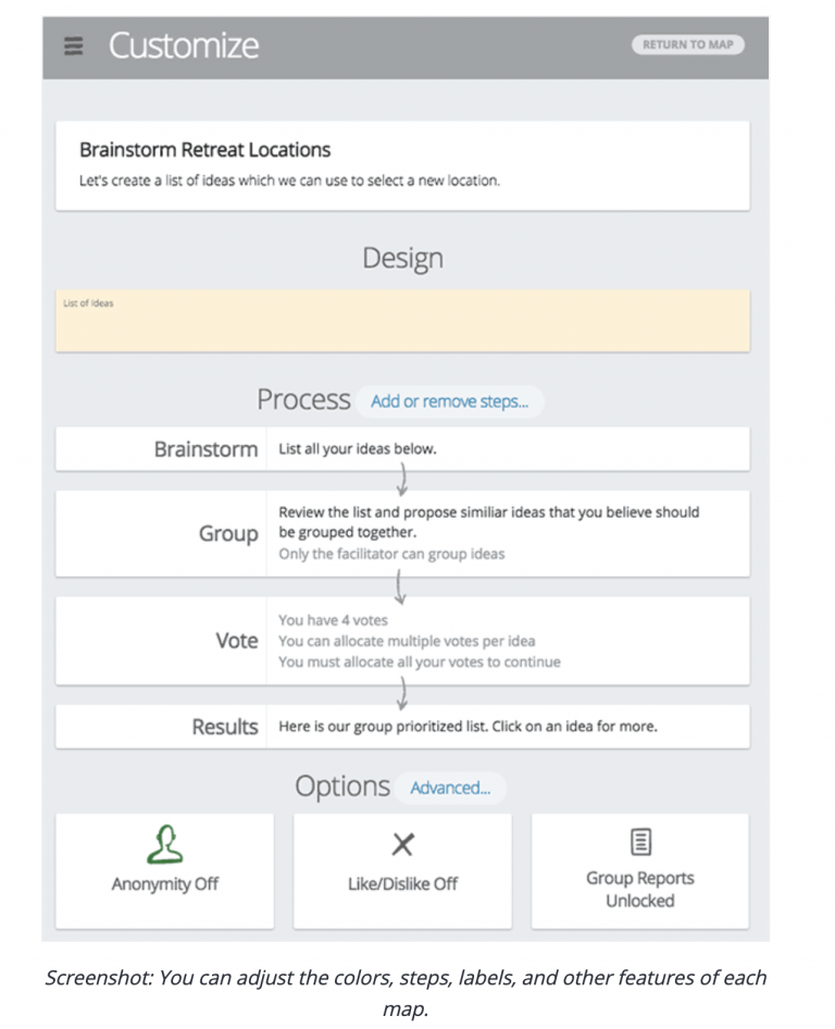 GroupMap online collaboration tool