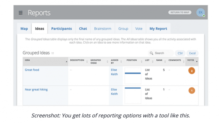 Reporting with GroupMap