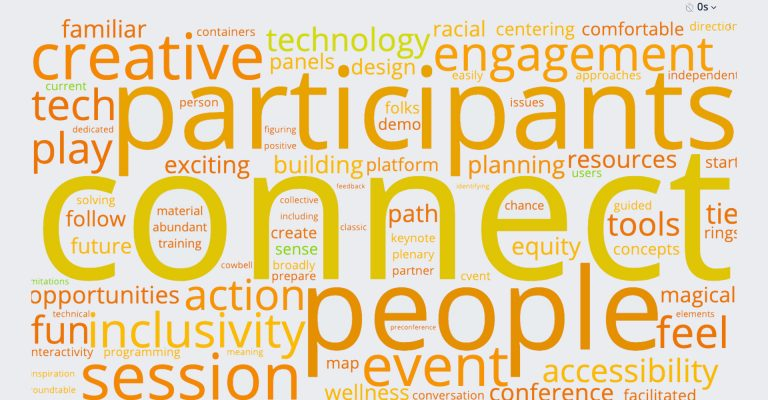 Create a word cloud easily with GroupMap